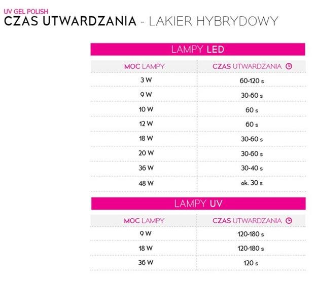 NEONAIL Lakier Hybrydowy 5636 Limonade Parade 6ml