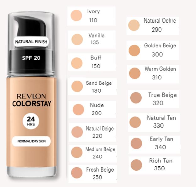 Revlon Colorstay 24Hrs Podkład Z POMPKĄ do skóry suchej i normalnej 240 Medium Beige